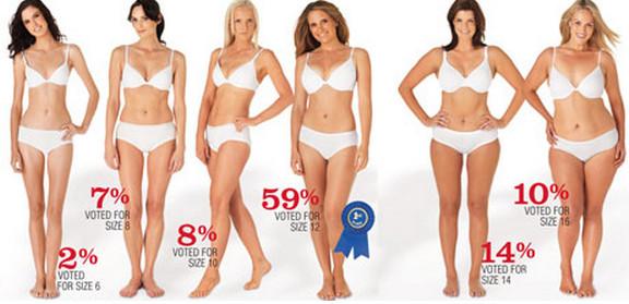 popular women body shape
